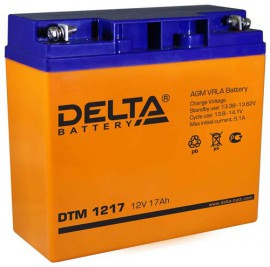 Delta DTM
