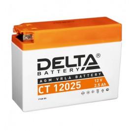 Delta серия CT (26)