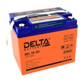 Delta серия GEL