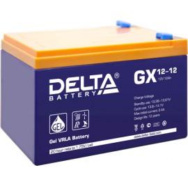Delta GX (GEL)