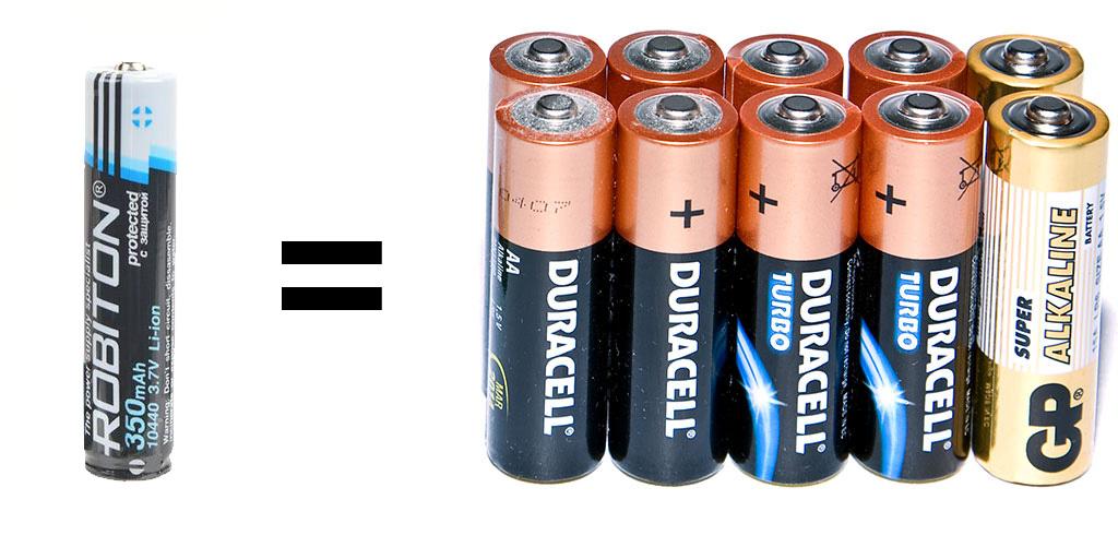 Незаряжаемые элементы питания (батарейки)